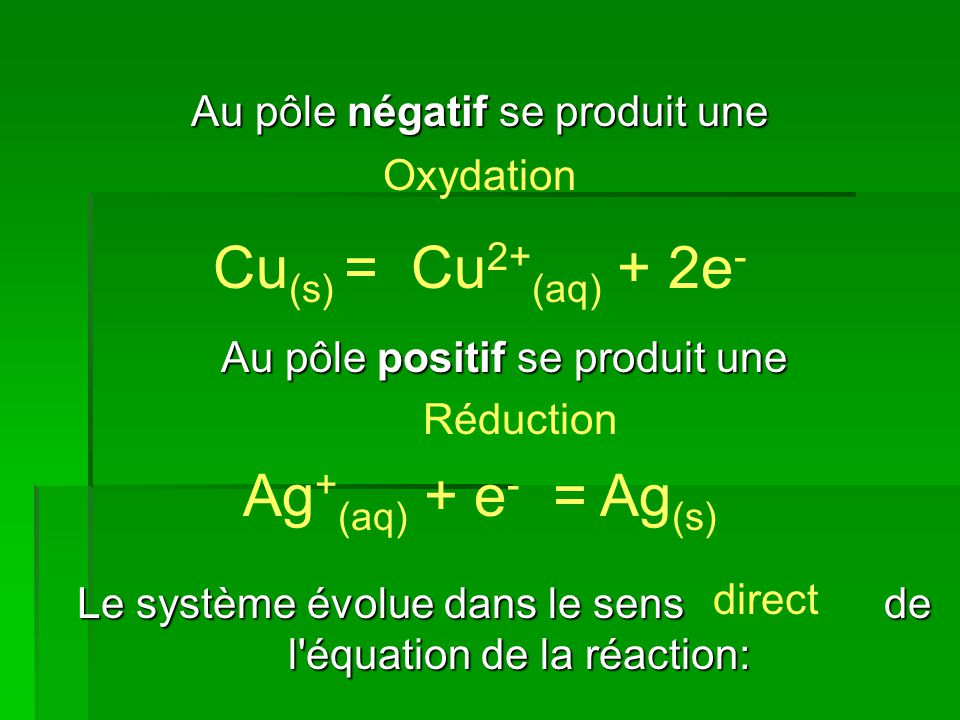 Cu(s) = Cu2+(aq) + 2e- Ag+(aq) + e- = Ag(s)