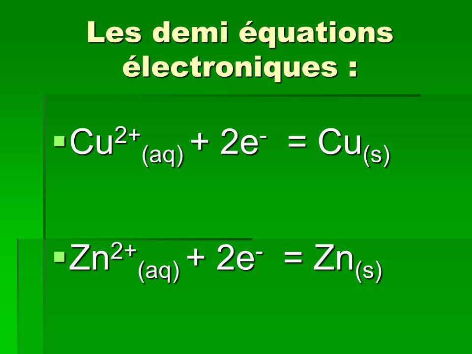 Les demi équations électroniques :