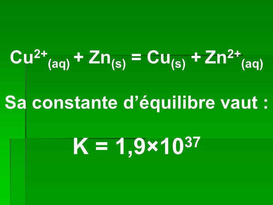 Cu2+(aq) + Zn(s) = Cu(s) + Zn2+(aq) Sa constante d'équilibre vaut :