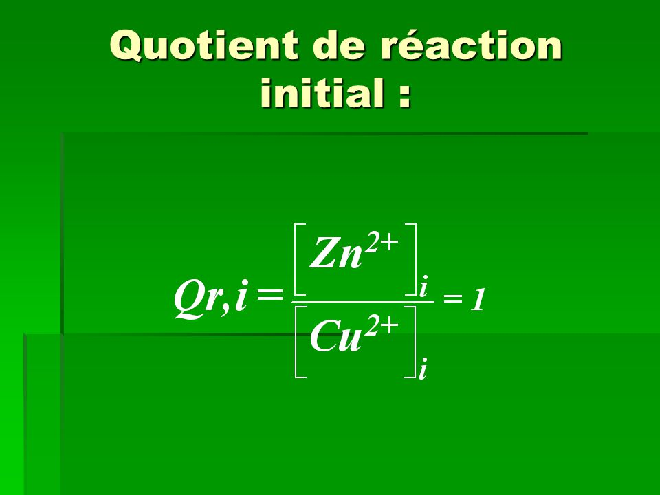 Quotient de réaction initial :