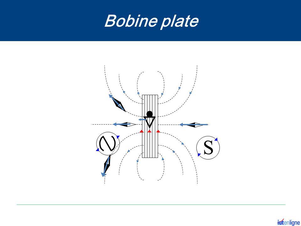 Bobine plate S