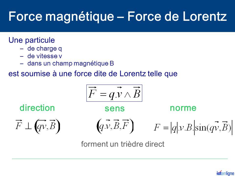 Force magnétique – Force de Lorentz