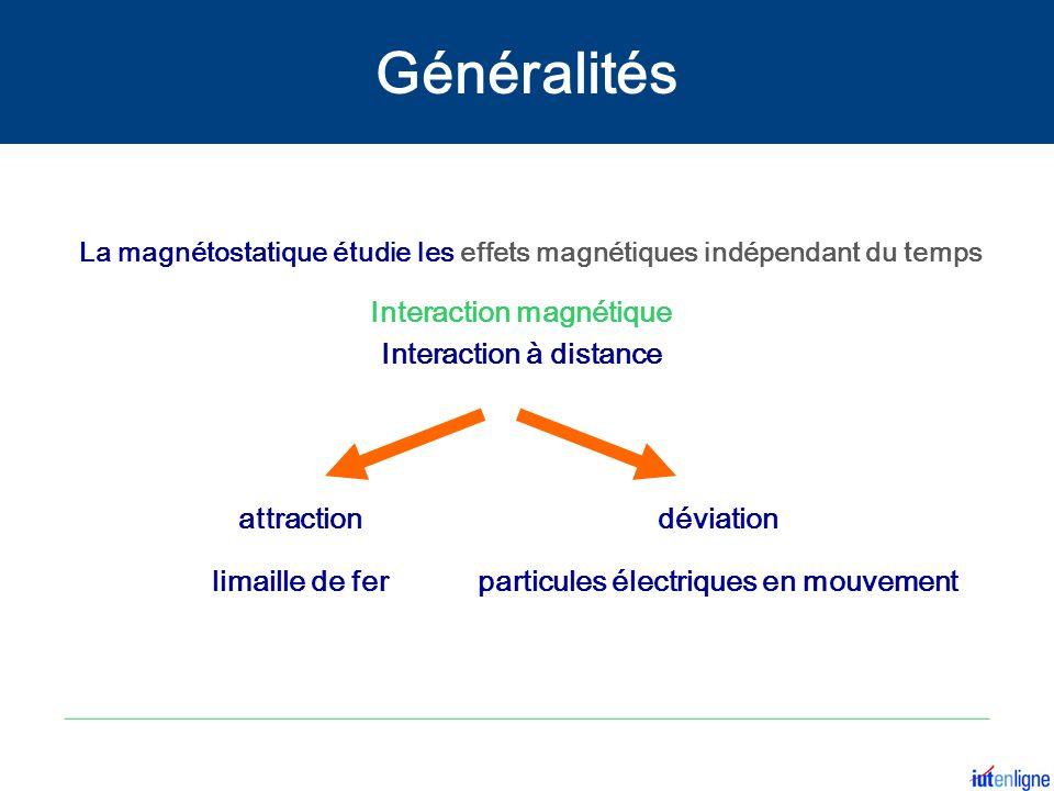 Interaction magnétique Interaction à distance