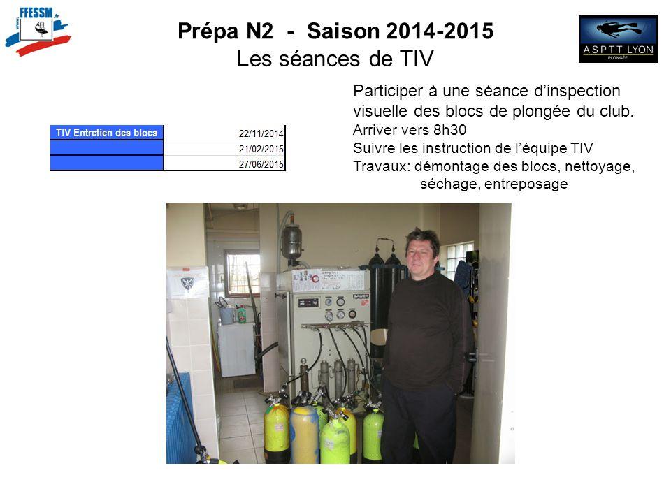 Prépa N2 - Saison 2014-2015 Les séances de TIV
