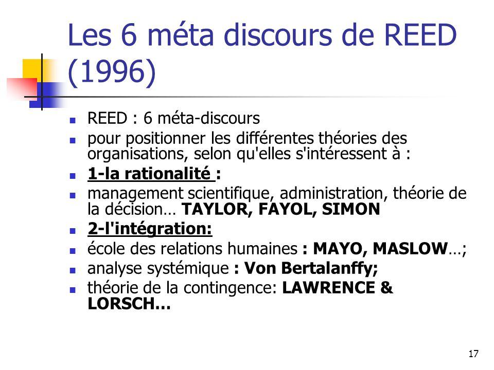 Les 6 méta discours de REED (1996)