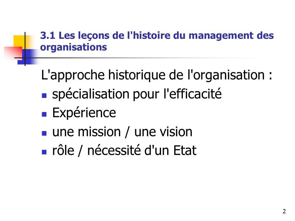 3.1 Les leçons de l histoire du management des organisations