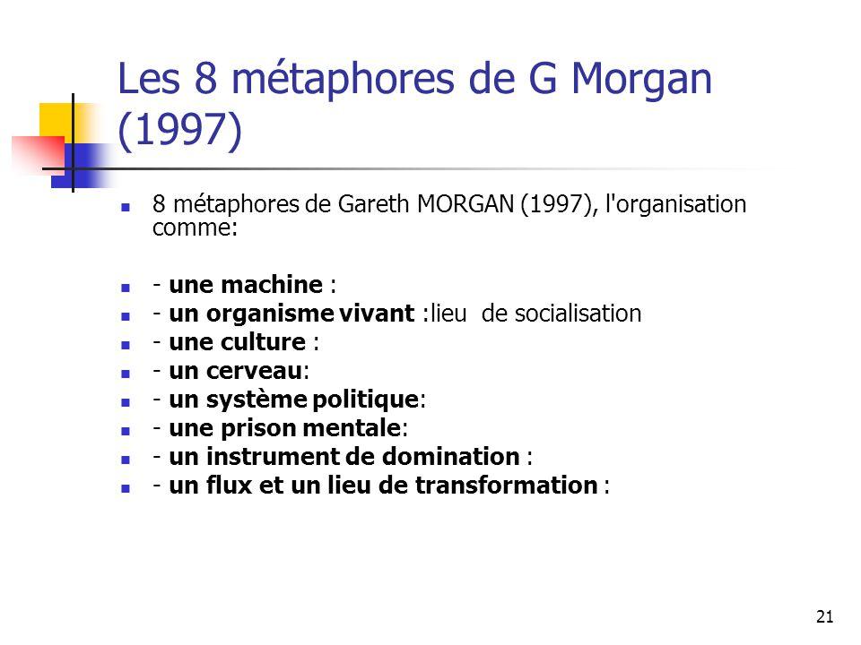 Les 8 métaphores de G Morgan (1997)