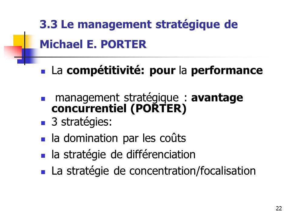 3.3 Le management stratégique de Michael E. PORTER