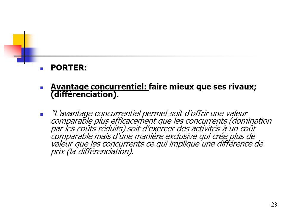PORTER: Avantage concurrentiel: faire mieux que ses rivaux; (différenciation).