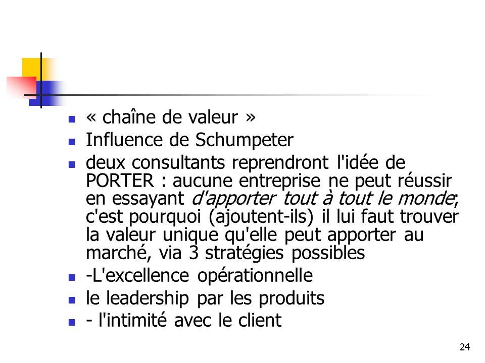 « chaîne de valeur » Influence de Schumpeter.