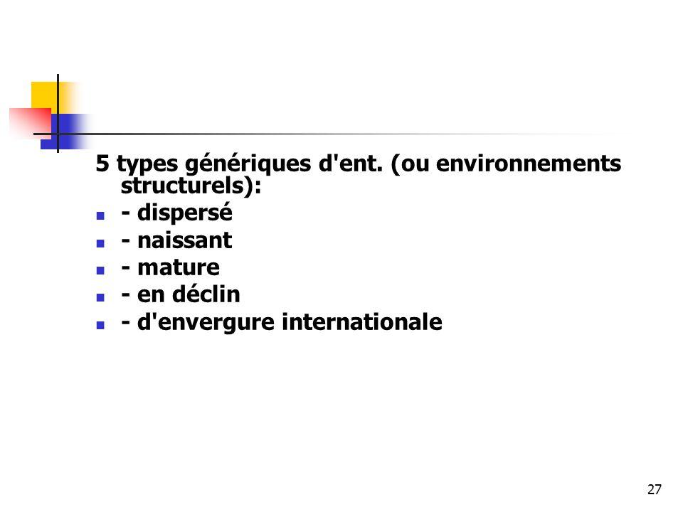 5 types génériques d ent. (ou environnements structurels):