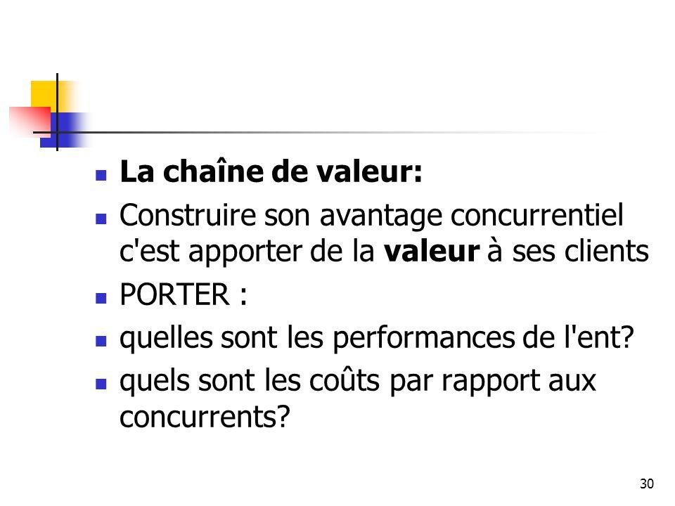 La chaîne de valeur: Construire son avantage concurrentiel c est apporter de la valeur à ses clients.