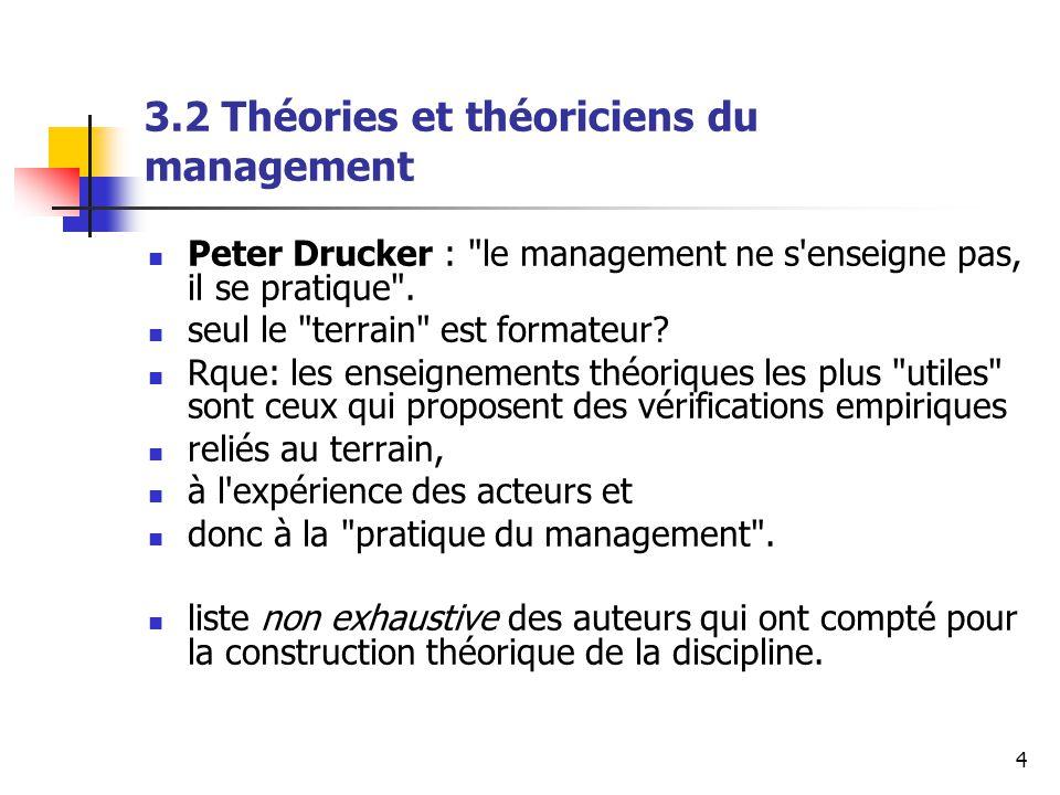 3.2 Théories et théoriciens du management