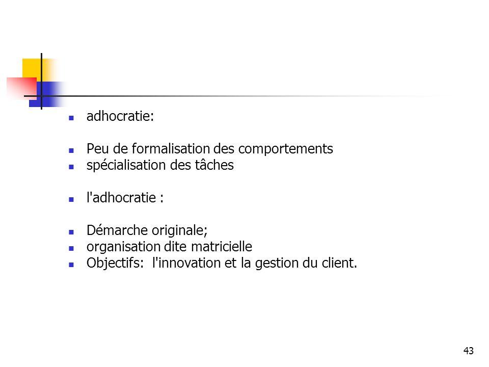 adhocratie: Peu de formalisation des comportements. spécialisation des tâches. l adhocratie : Démarche originale;