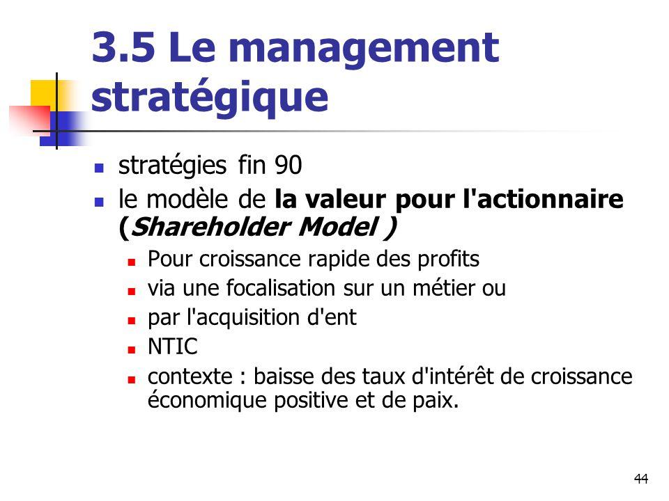 3.5 Le management stratégique