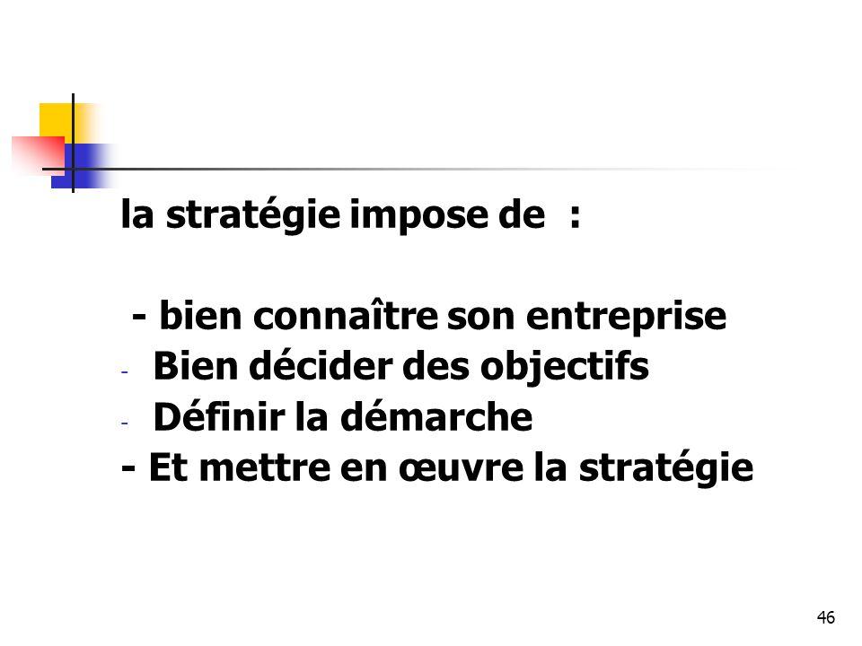 la stratégie impose de :