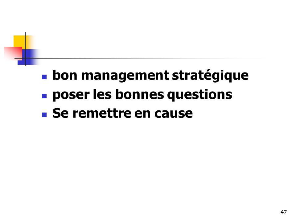 bon management stratégique