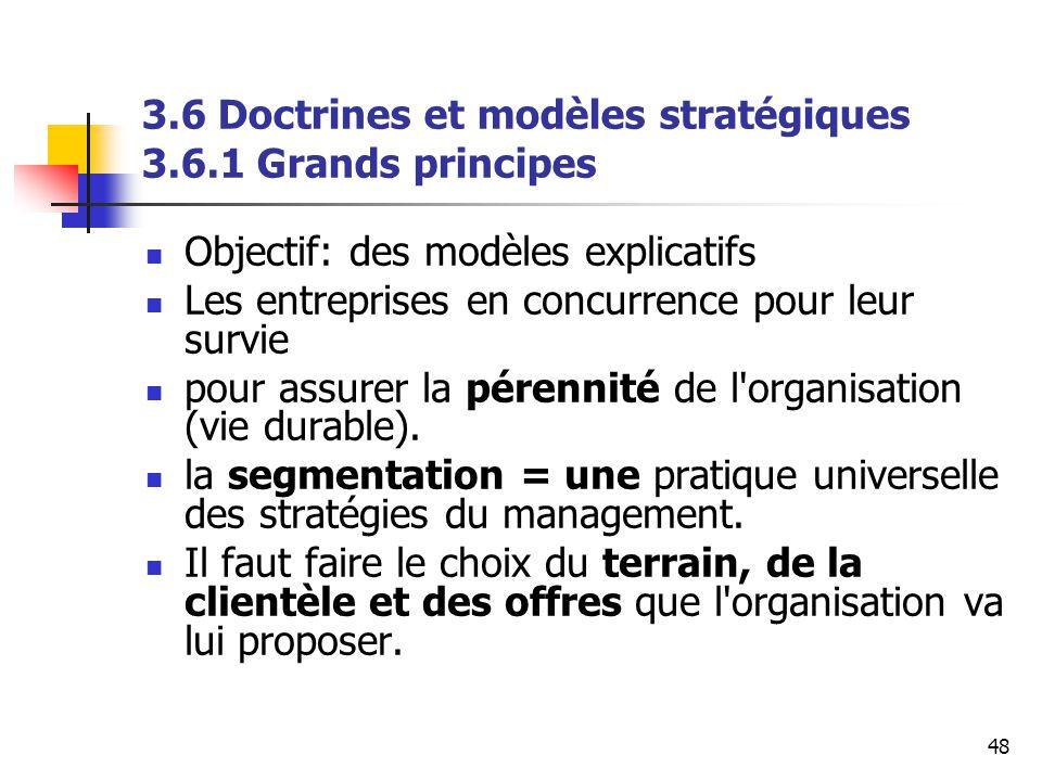 3.6 Doctrines et modèles stratégiques 3.6.1 Grands principes