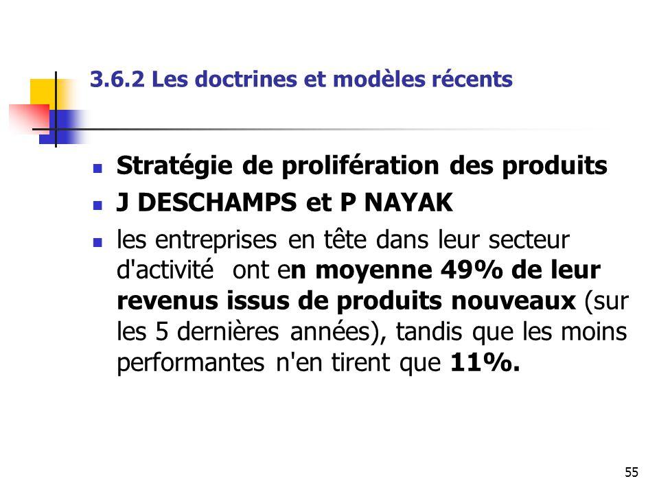 3.6.2 Les doctrines et modèles récents