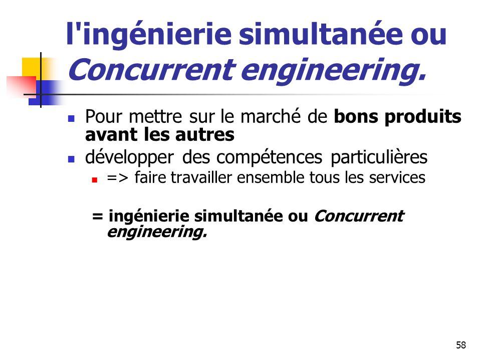 l ingénierie simultanée ou Concurrent engineering.