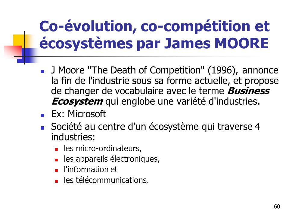 Co-évolution, co-compétition et écosystèmes par James MOORE