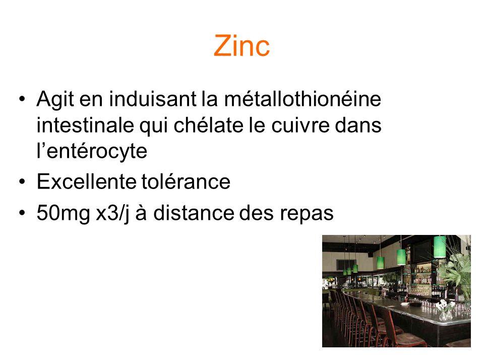 Zinc Agit en induisant la métallothionéine intestinale qui chélate le cuivre dans l'entérocyte. Excellente tolérance.