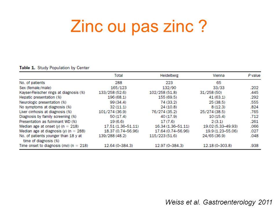 Zinc ou pas zinc Weiss et al. Gastroenterology 2011