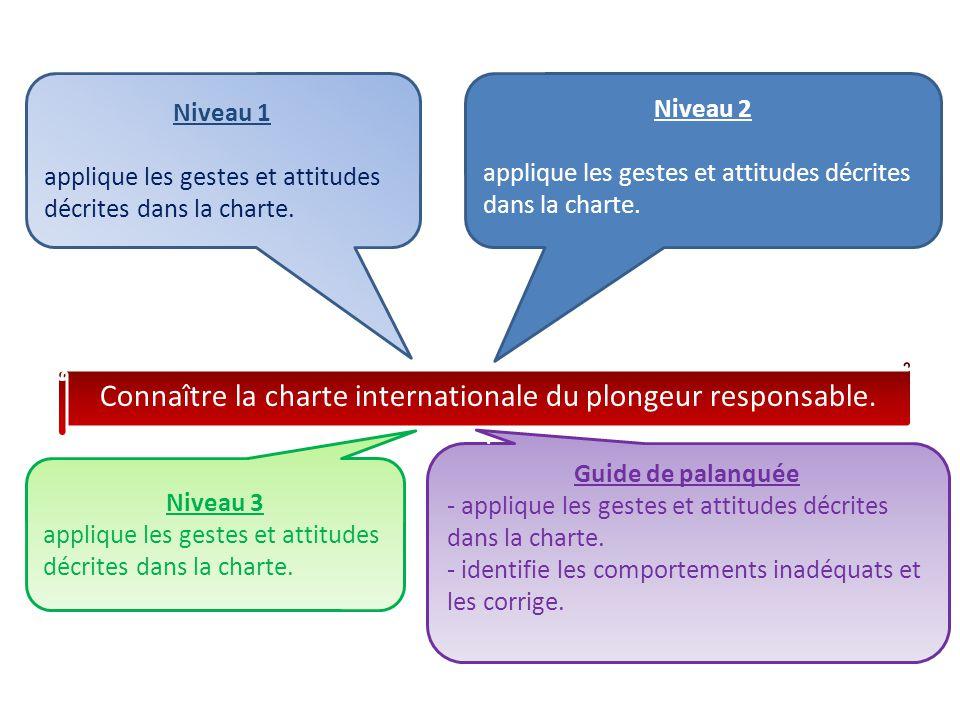 Connaître la charte internationale du plongeur responsable.