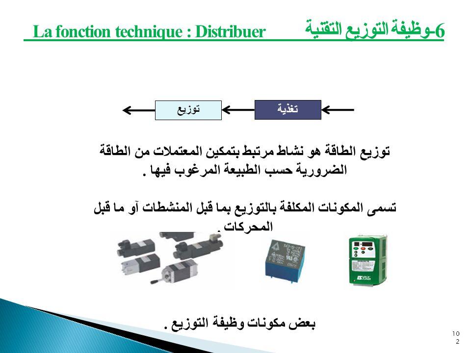 6-وظيفة التوزيع التقنية La fonction technique : Distribuer