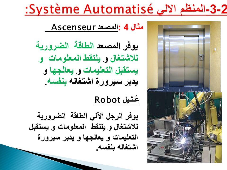 2-3-المنظم الالي Système Automatisé: