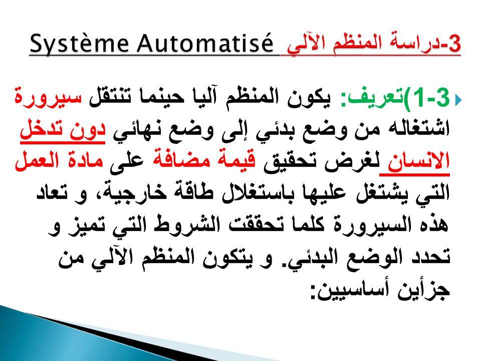 3-دراسة المنظم الآلي Système Automatisé