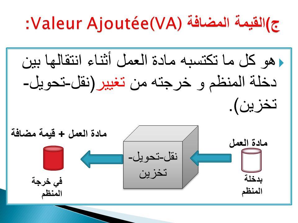 ج)القيمة المضافة Valeur Ajoutée(VA):