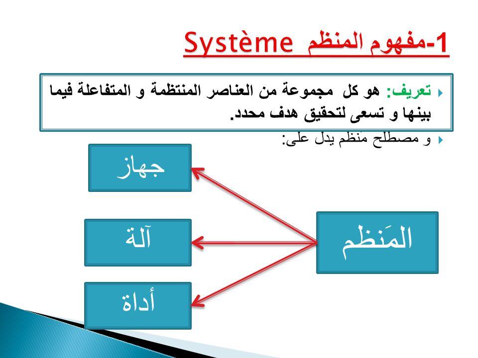 المَنظم آلة أداة جهاز 1-مفهوم المنظم Système