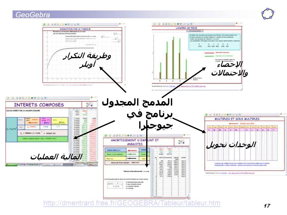 المجدول المدمج في برنامج جيوجبرا