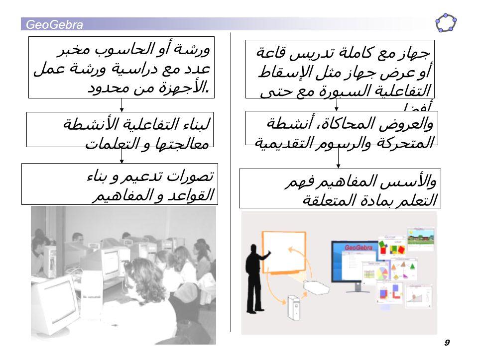 مخبر الحاسوب أو ورشة عمل ورشة دراسية مع عدد محدود من الأجهزة.
