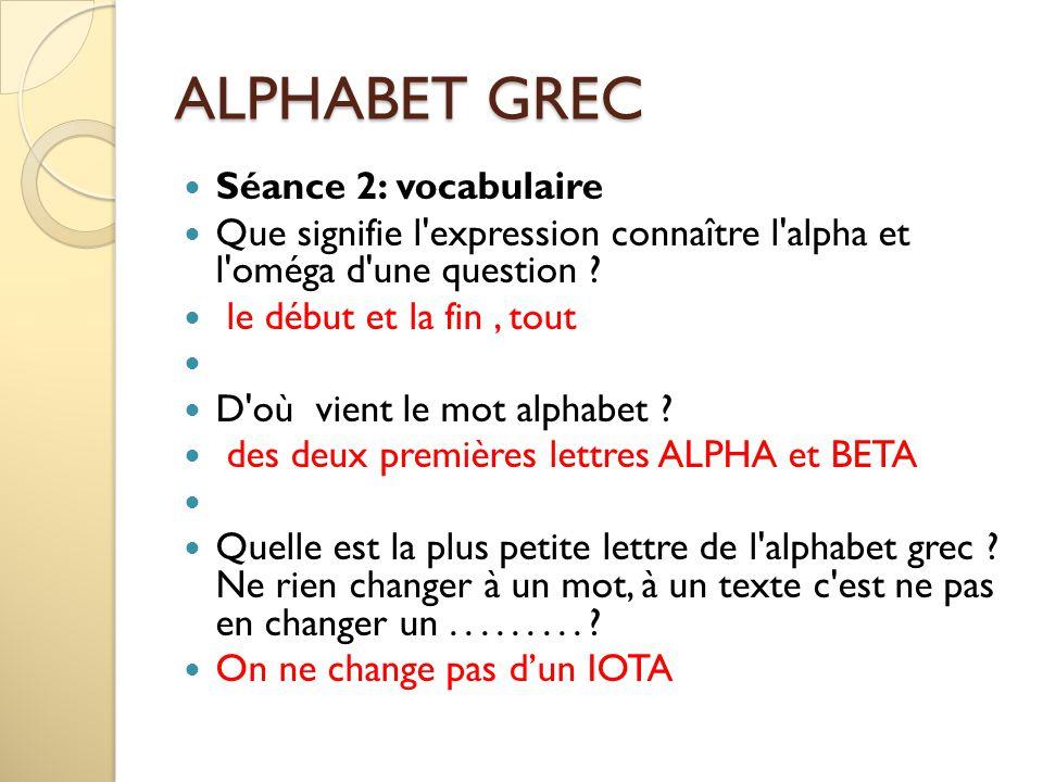 ALPHABET GREC Séance 2: vocabulaire