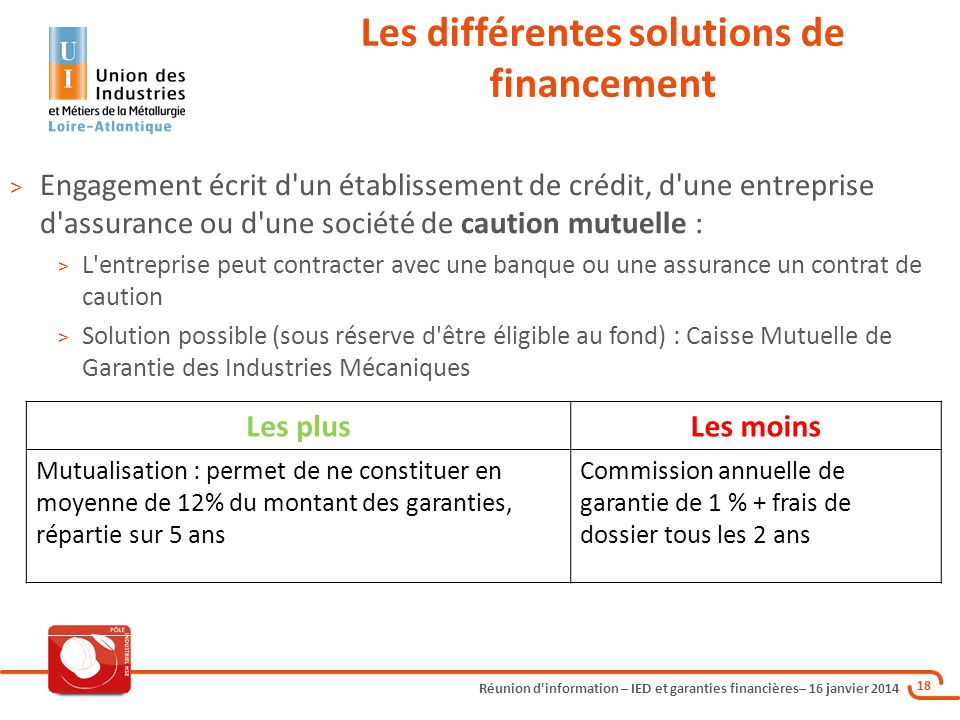 Ied et garanties financi res ppt t l charger - Frais de garantie credit logement ...