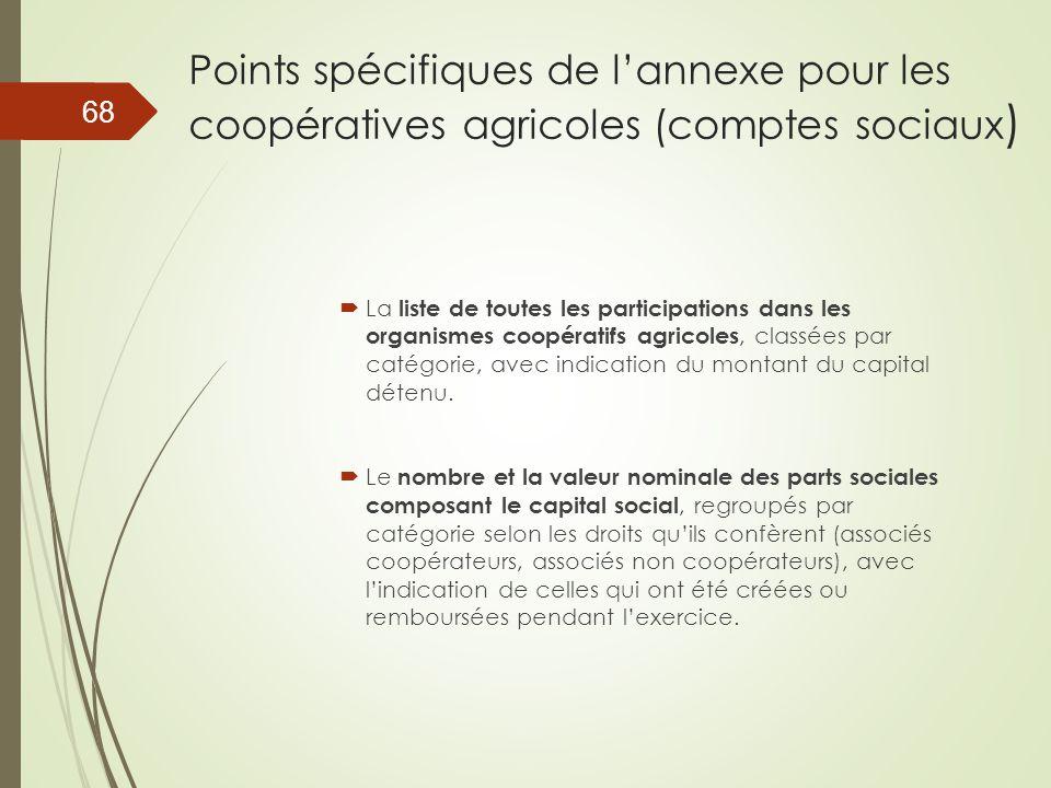 apport au capital social dans une coopérative
