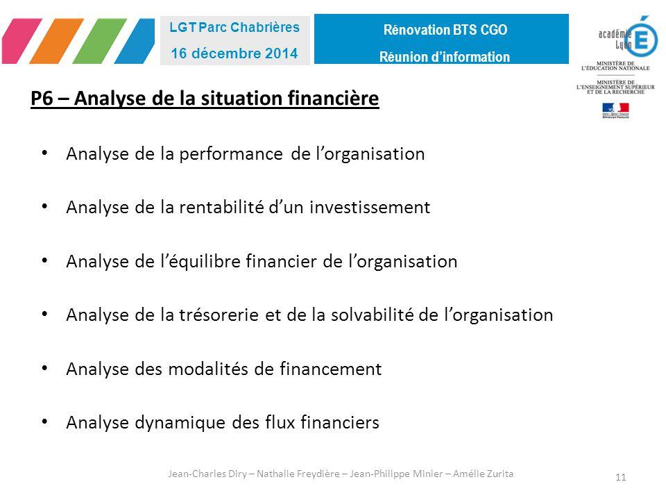 P6 – Analyse de la situation financière