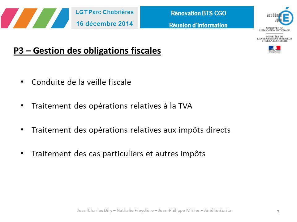 P3 – Gestion des obligations fiscales
