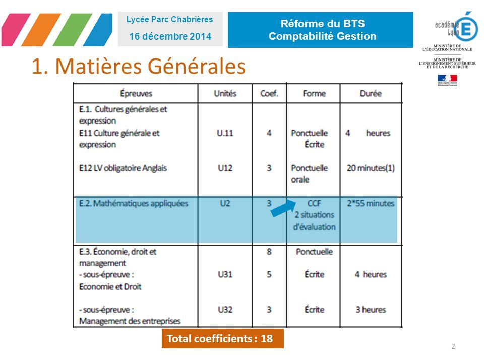 1. Matières Générales Total coefficients : 18 Réforme du BTS