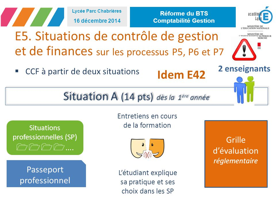 E5. Situations de contrôle de gestion