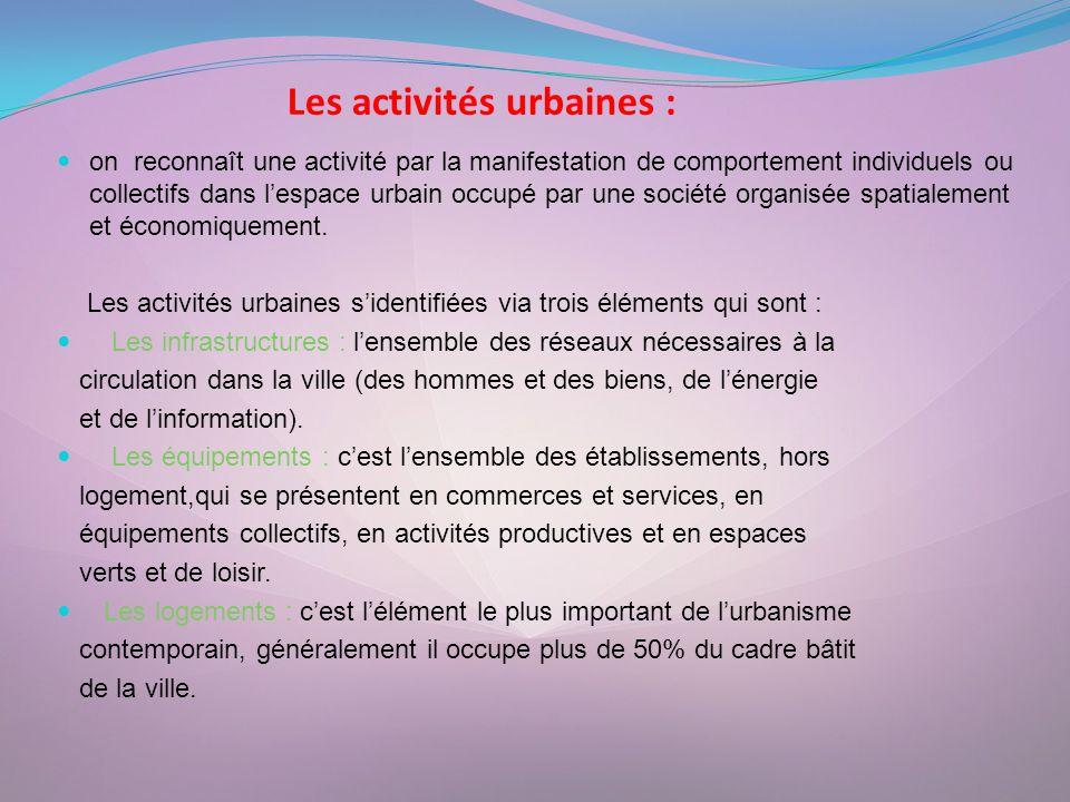 Les activités urbaines :