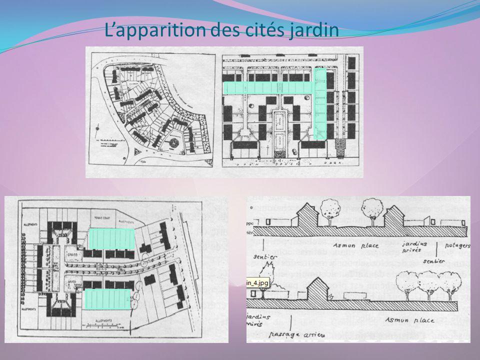L'apparition des cités jardin