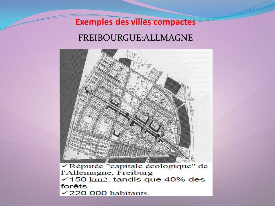 Exemples des villes compactes