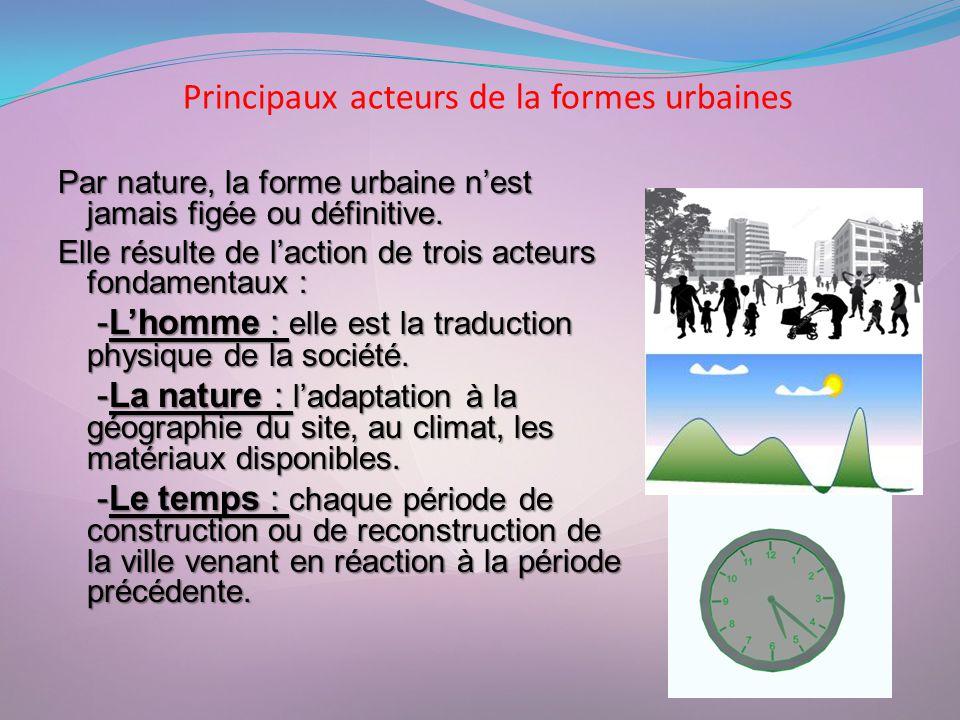 Principaux acteurs de la formes urbaines