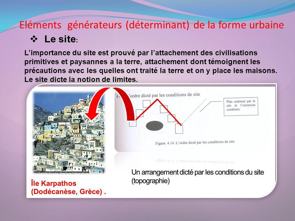 Eléments générateurs (déterminant) de la forme urbaine