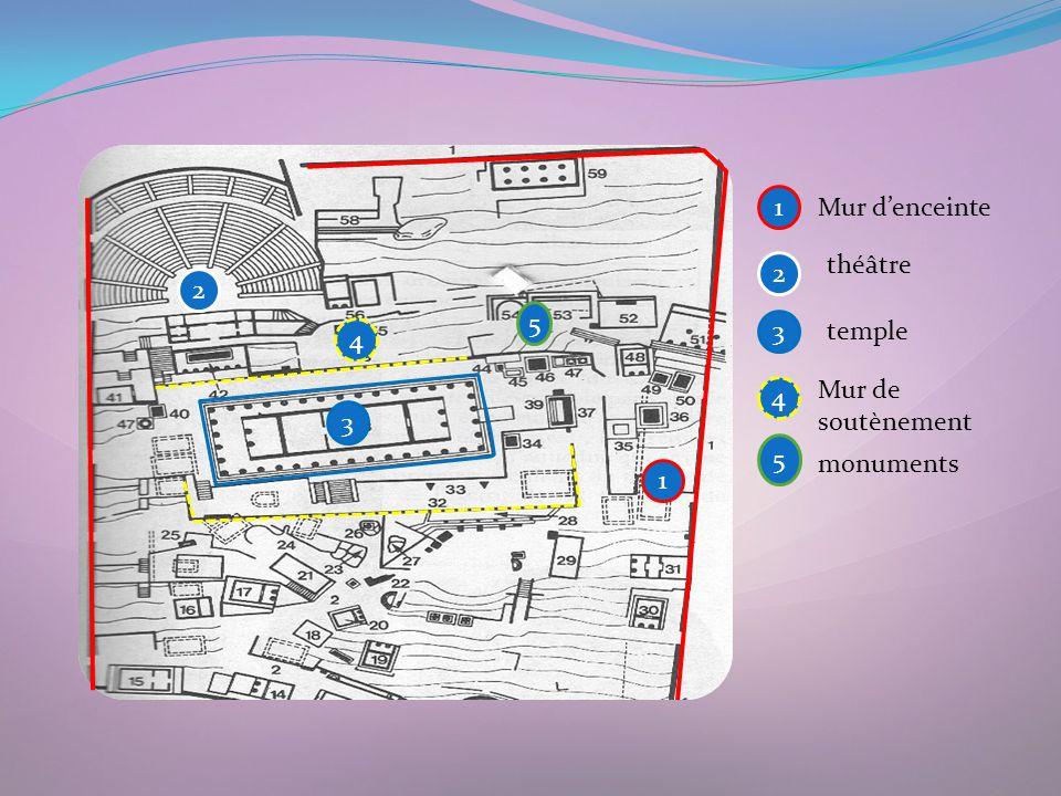 1 2 5 4 3 Mur d'enceinte théâtre temple Mur de soutènement monuments