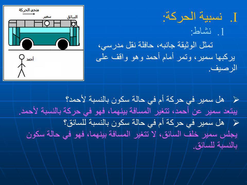 نسبية الحركة: نشاط: تمثل الوثيقة جانبه، حافلة نقل مدرسي،