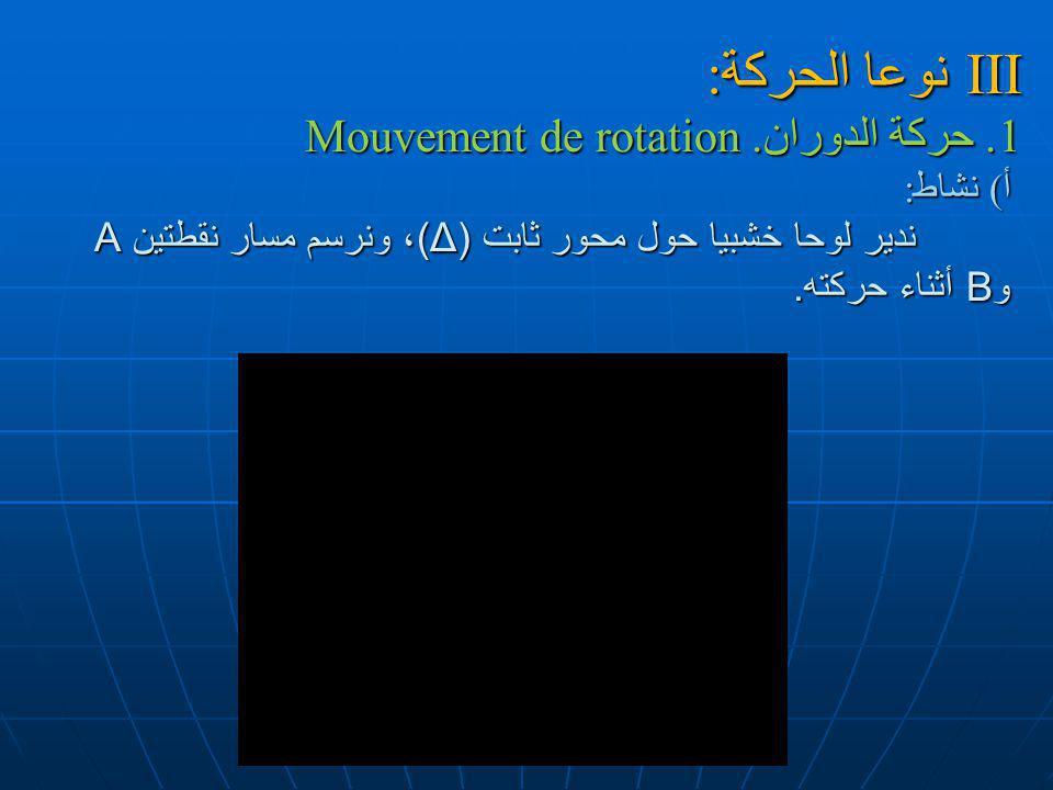 III نوعا الحركة: 1. حركة الدوران. Mouvement de rotation أ) نشاط: